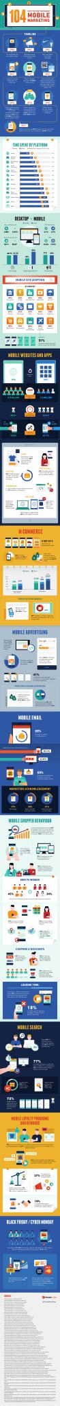 mobile marketing, Why Mobile Marketing Matters